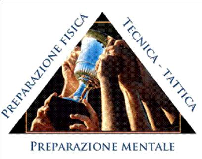 Preparazione Mentale Coaching in Sport 1° parte